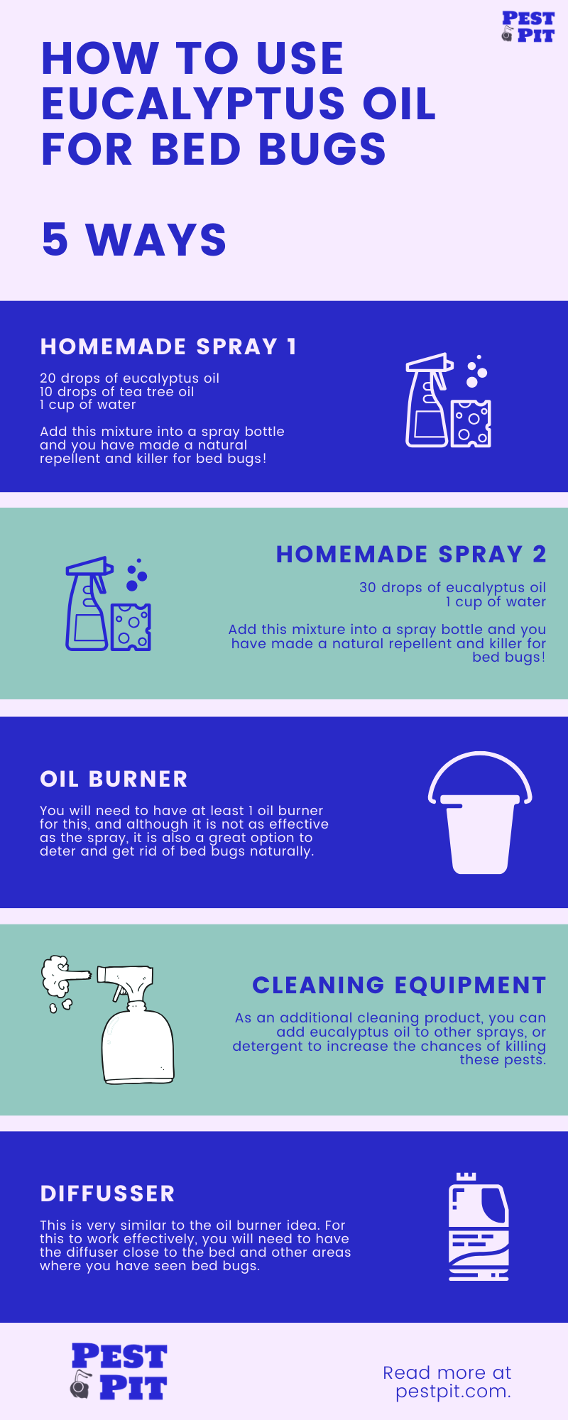 How To Use Eucalyptus Oil For Bed Bugs Infographic